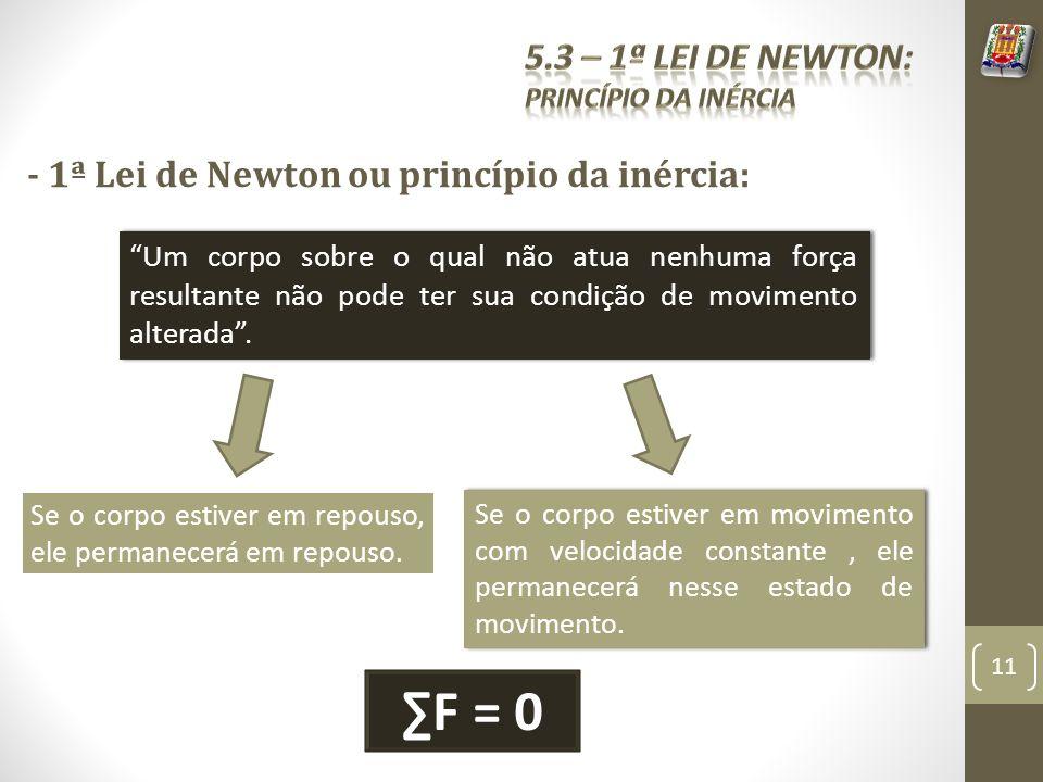 Um corpo sobre o qual não atua nenhuma força resultante não pode ter sua condição de movimento alterada. - 1ª Lei de Newton ou princípio da inércia: S