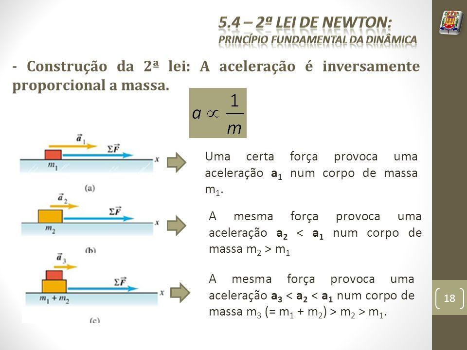 - Construção da 2ª lei: A aceleração é inversamente proporcional a massa. Uma certa força provoca uma aceleração a 1 num corpo de massa m 1. A mesma f