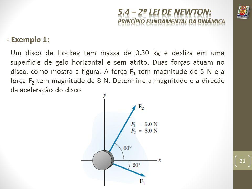 - Exemplo 1: Um disco de Hockey tem massa de 0,30 kg e desliza em uma superfície de gelo horizontal e sem atrito.