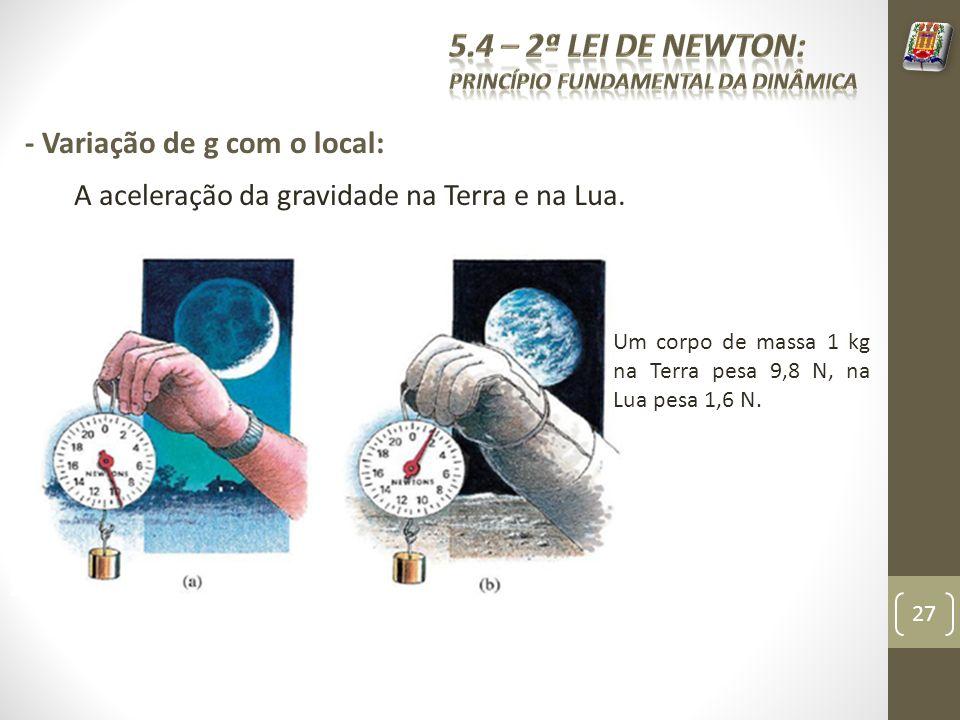- Variação de g com o local: A aceleração da gravidade na Terra e na Lua. Um corpo de massa 1 kg na Terra pesa 9,8 N, na Lua pesa 1,6 N. 27
