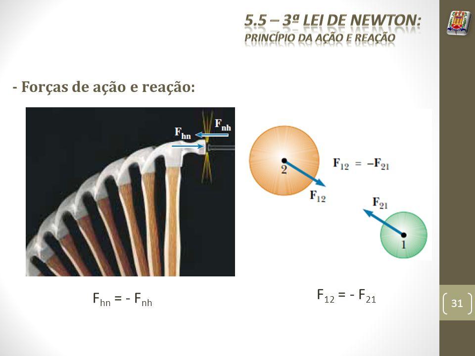 - Forças de ação e reação: F hn = - F nh F 12 = - F 21 31