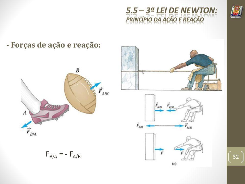 - Forças de ação e reação: F B/A = - F A/B 32