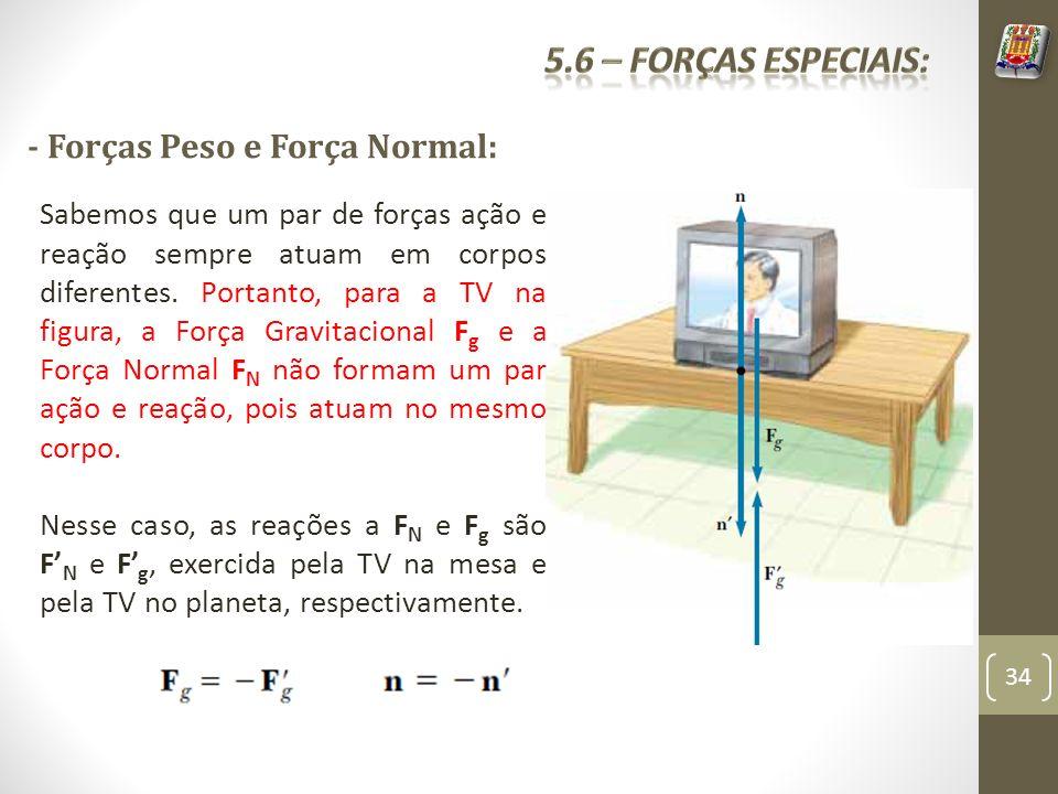 - Forças Peso e Força Normal: Sabemos que um par de forças ação e reação sempre atuam em corpos diferentes. Portanto, para a TV na figura, a Força Gra