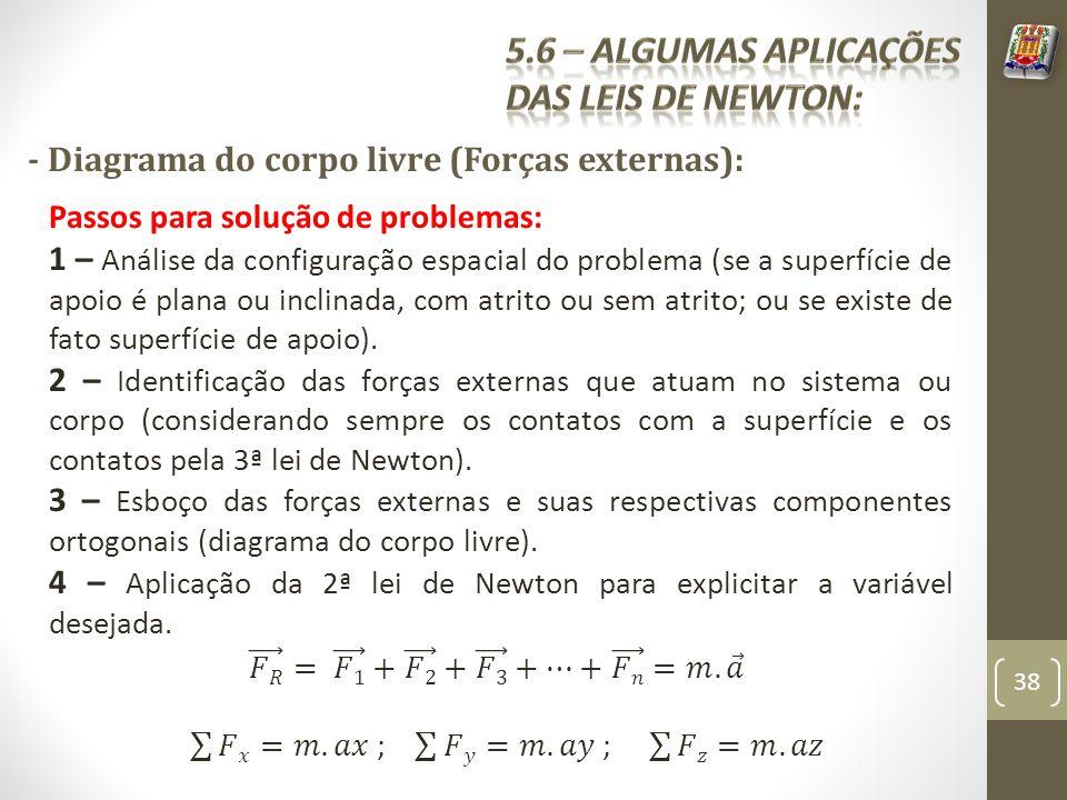 - Diagrama do corpo livre (Forças externas): 38