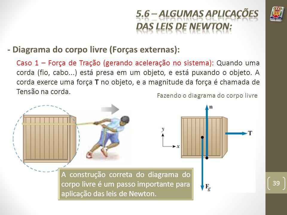 - Diagrama do corpo livre (Forças externas): Caso 1 – Força de Tração (gerando aceleração no sistema): Quando uma corda (fio, cabo...) está presa em um objeto, e está puxando o objeto.