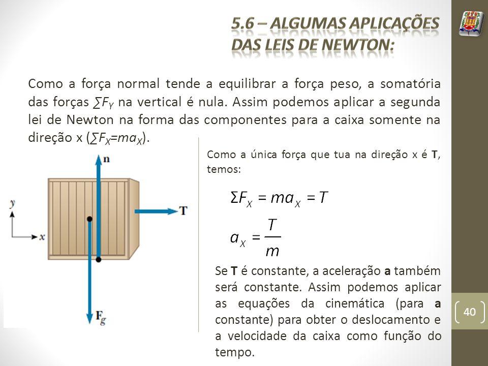 Como a força normal tende a equilibrar a força peso, a somatória das forças F Y na vertical é nula. Assim podemos aplicar a segunda lei de Newton na f