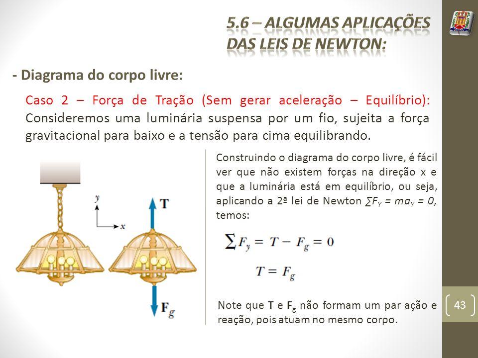 - Diagrama do corpo livre: Caso 2 – Força de Tração (Sem gerar aceleração – Equilíbrio): Consideremos uma luminária suspensa por um fio, sujeita a força gravitacional para baixo e a tensão para cima equilibrando.