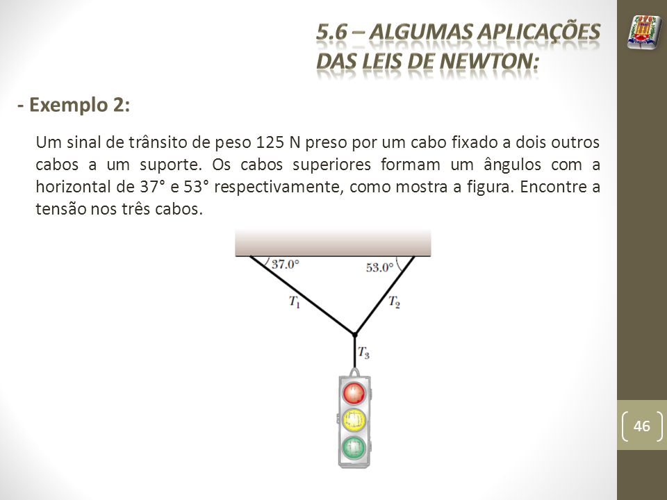 - Exemplo 2: Um sinal de trânsito de peso 125 N preso por um cabo fixado a dois outros cabos a um suporte. Os cabos superiores formam um ângulos com a