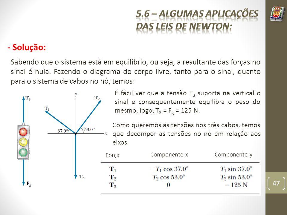 - Solução: Sabendo que o sistema está em equilíbrio, ou seja, a resultante das forças no sinal é nula.