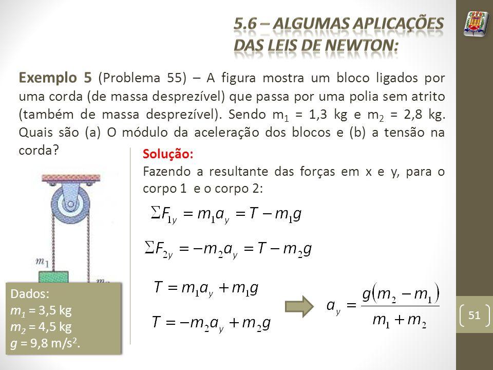 Exemplo 5 (Problema 55) – A figura mostra um bloco ligados por uma corda (de massa desprezível) que passa por uma polia sem atrito (também de massa desprezível).