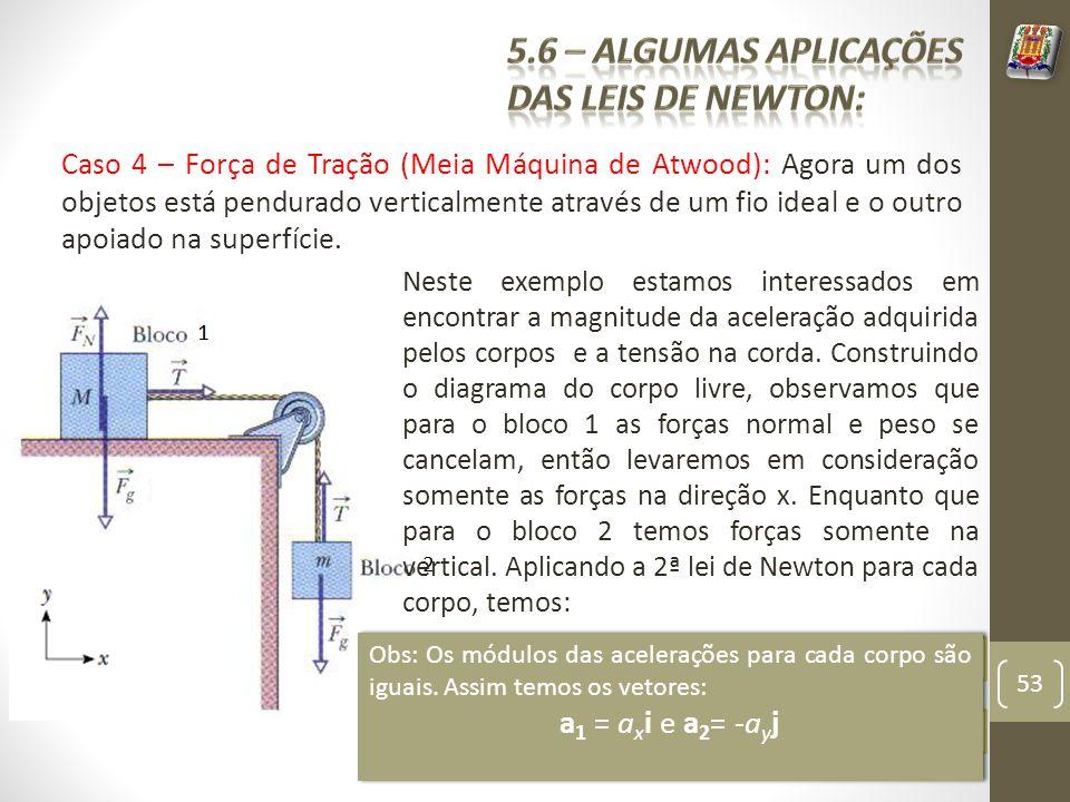 Caso 4 – Força de Tração (Meia Máquina de Atwood): Agora um dos objetos está pendurado verticalmente através de um fio ideal e o outro apoiado na superfície.