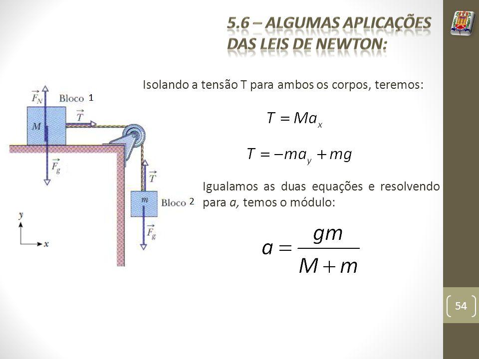 Isolando a tensão T para ambos os corpos, teremos: Igualamos as duas equações e resolvendo para a, temos o módulo: 54
