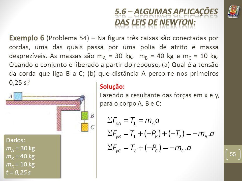 Exemplo 6 (Problema 54) – Na figura três caixas são conectadas por cordas, uma das quais passa por uma polia de atrito e massa desprezíveis.