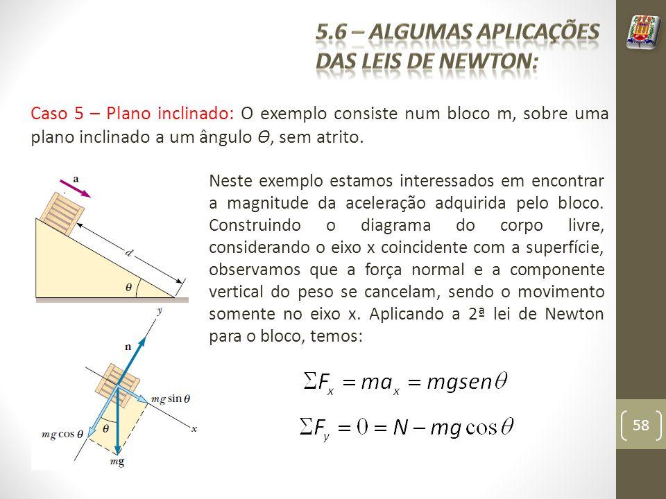 Caso 5 – Plano inclinado: O exemplo consiste num bloco m, sobre uma plano inclinado a um ângulo Ө, sem atrito.