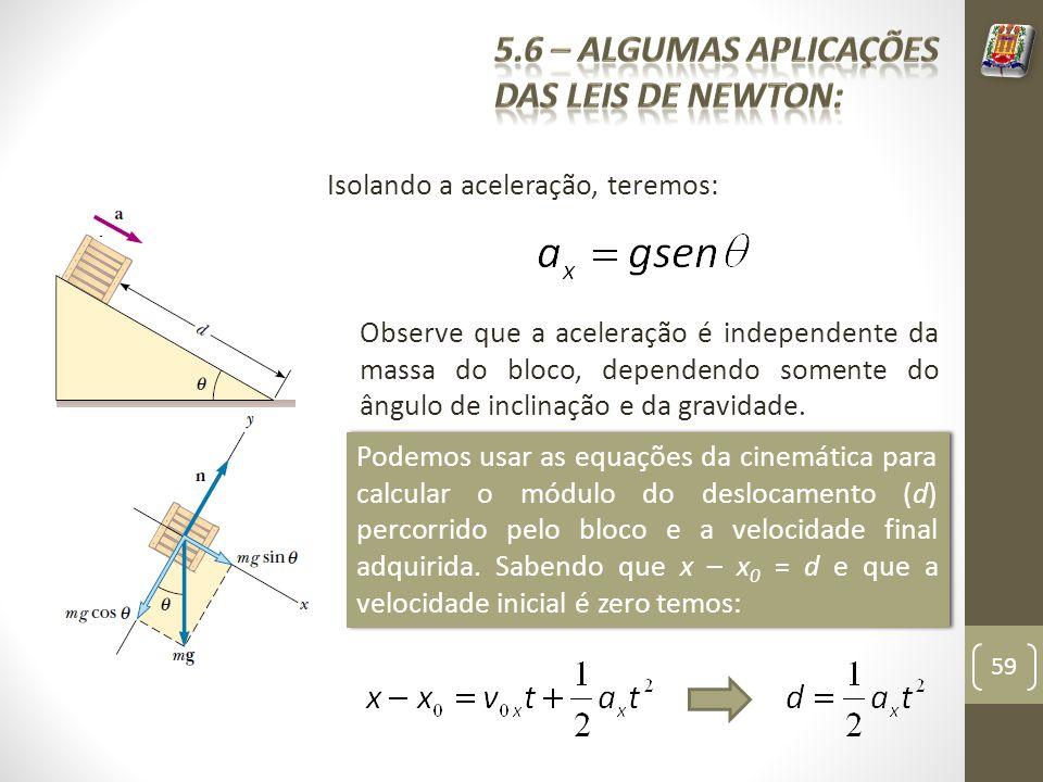Isolando a aceleração, teremos: Observe que a aceleração é independente da massa do bloco, dependendo somente do ângulo de inclinação e da gravidade.