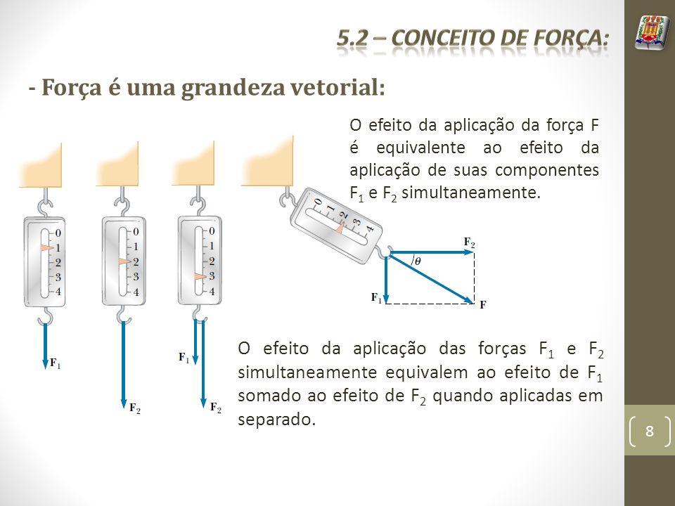 - Força é uma grandeza vetorial: O efeito da aplicação das forças F 1 e F 2 simultaneamente equivalem ao efeito de F 1 somado ao efeito de F 2 quando