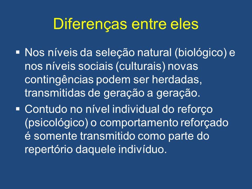 Diferenças entre eles Nos níveis da seleção natural (biológico) e nos níveis sociais (culturais) novas contingências podem ser herdadas, transmitidas de geração a geração.