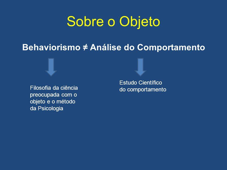 Sobre o Objeto Behaviorismo Análise do Comportamento Estudo Científico do comportamento Filosofia da ciência preocupada com o objeto e o método da Psicologia