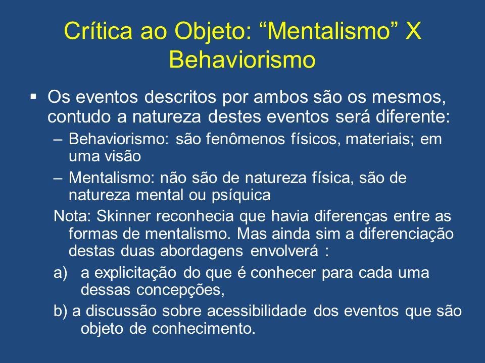 Crítica ao Objeto: Mentalismo X Behaviorismo Os eventos descritos por ambos são os mesmos, contudo a natureza destes eventos será diferente: –Behaviorismo: são fenômenos físicos, materiais; em uma visão –Mentalismo: não são de natureza física, são de natureza mental ou psíquica Nota: Skinner reconhecia que havia diferenças entre as formas de mentalismo.