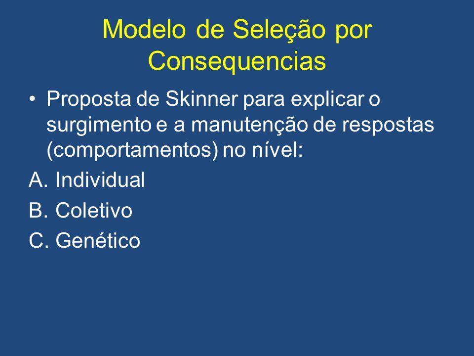 Modelo de Seleção por Consequencias Proposta de Skinner para explicar o surgimento e a manutenção de respostas (comportamentos) no nível: A.Individual B.Coletivo C.Genético