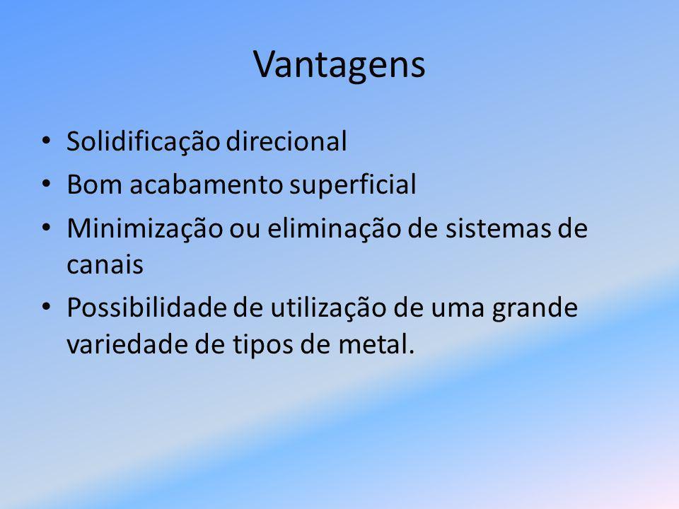 Vantagens Solidificação direcional Bom acabamento superficial Minimização ou eliminação de sistemas de canais Possibilidade de utilização de uma grande variedade de tipos de metal.