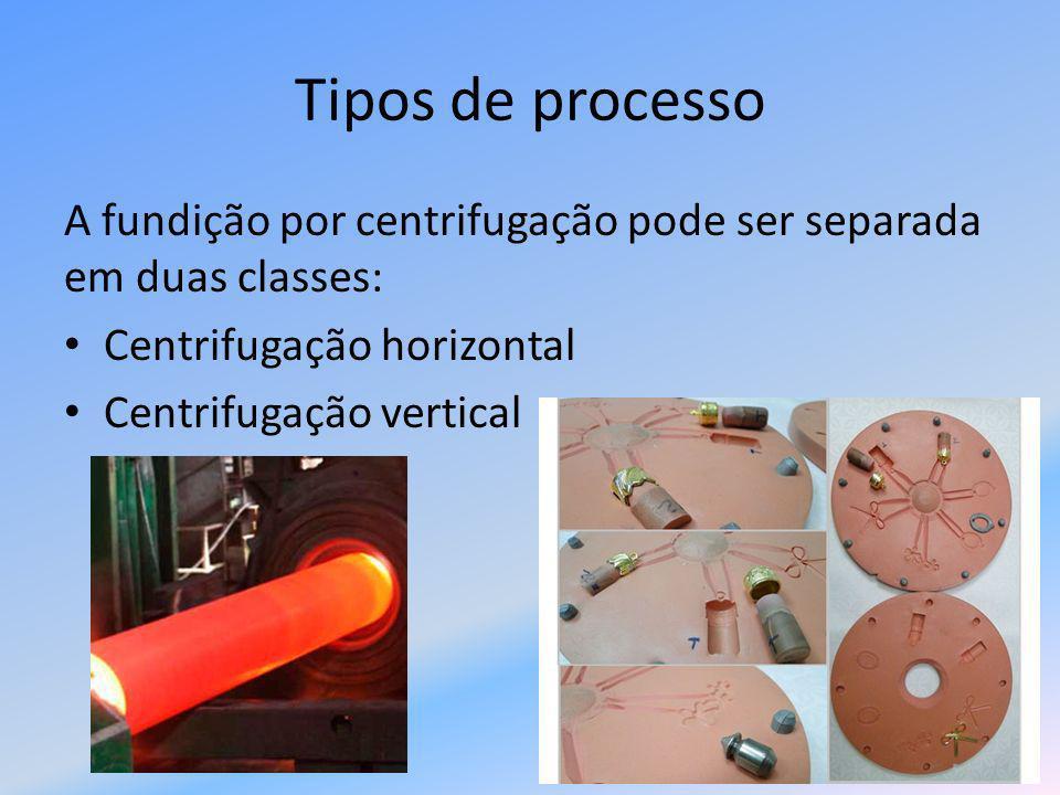 Centrifugação Horizontal Este método é utilizado para produzir peças que possuem um eixo de revolução horizontal.