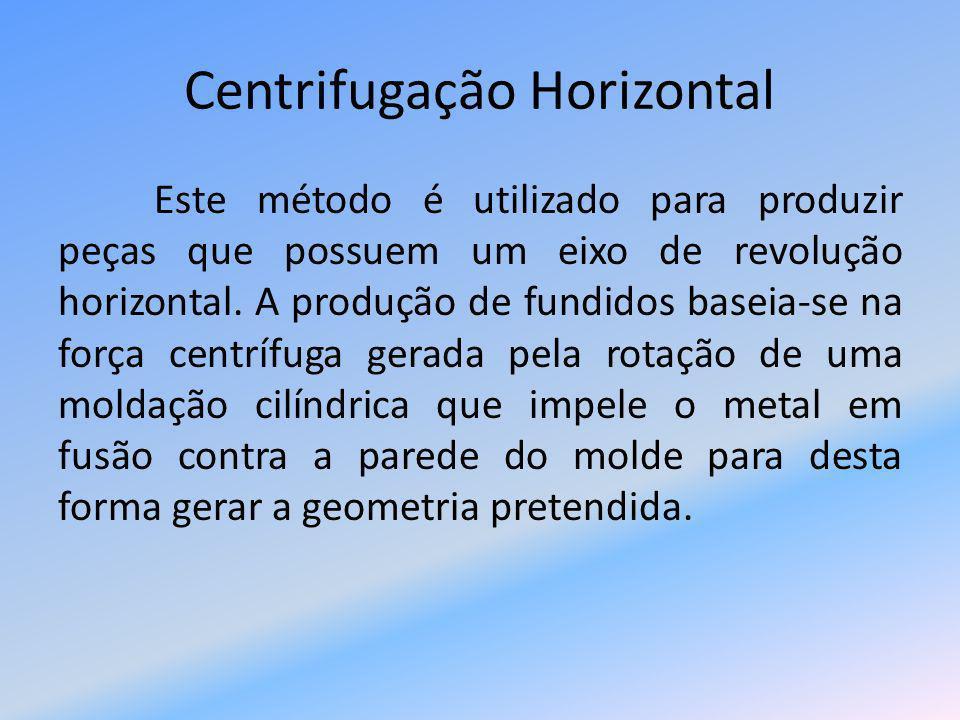Centrifugação Horizontal Esquema de um equipamento para fundição por centrifugação horizontal