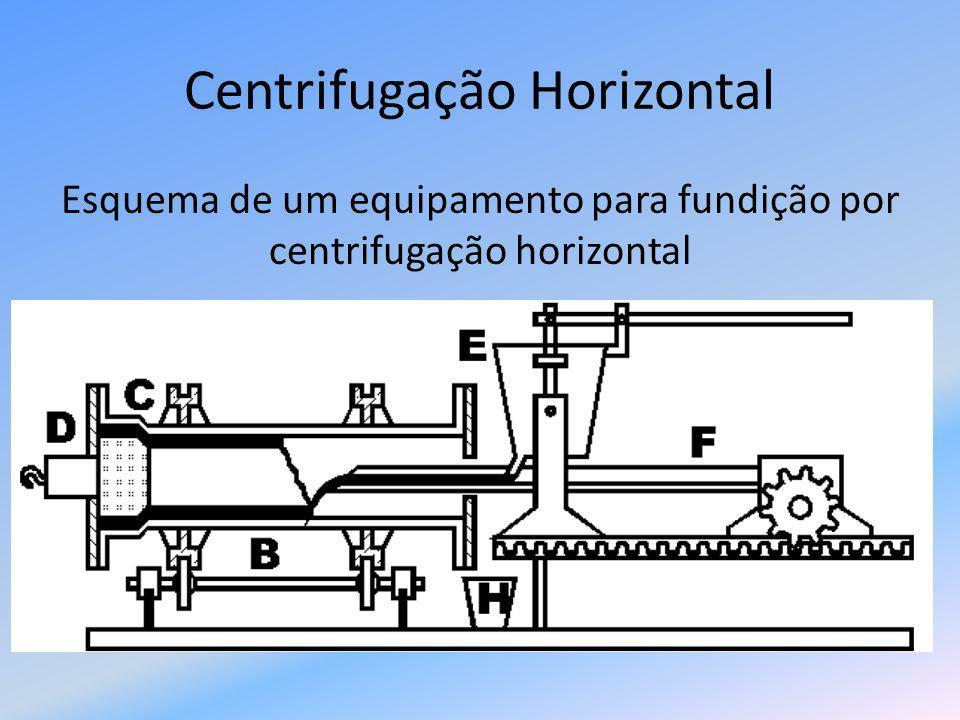 Centrifugação Vertical Centrifugação propriamente dita: A forma da superfície da peça deriva da própria centrifugação, portanto cilíndrica.