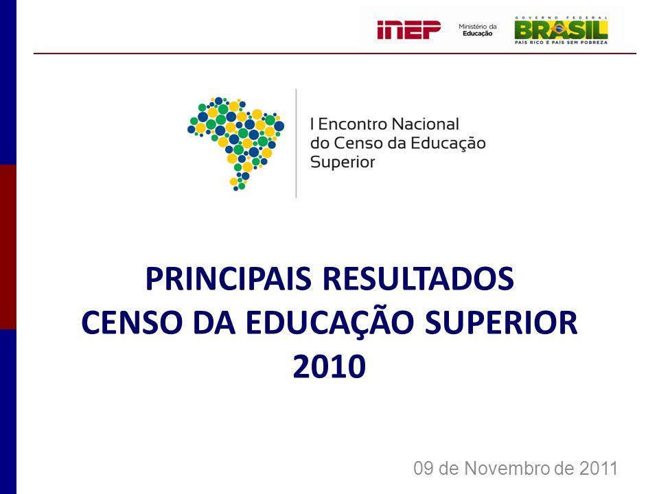 PRINCIPAIS RESULTADOS CENSO DA EDUCAÇÃO SUPERIOR 2010 09 de Novembro de 2011