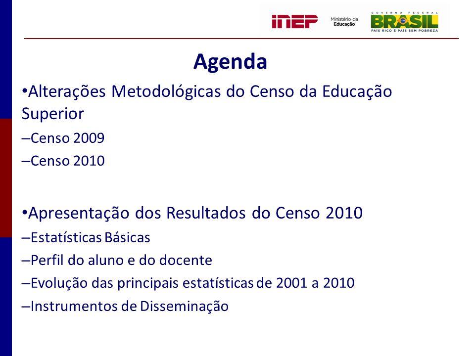 Agenda Alterações Metodológicas do Censo da Educação Superior – Censo 2009 – Censo 2010 Apresentação dos Resultados do Censo 2010 – Estatísticas Básic