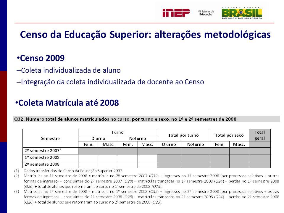 Censo da Educação Superior: alterações metodológicas Censo 2009 – Coleta individualizada de aluno – Integração da coleta individualizada de docente ao