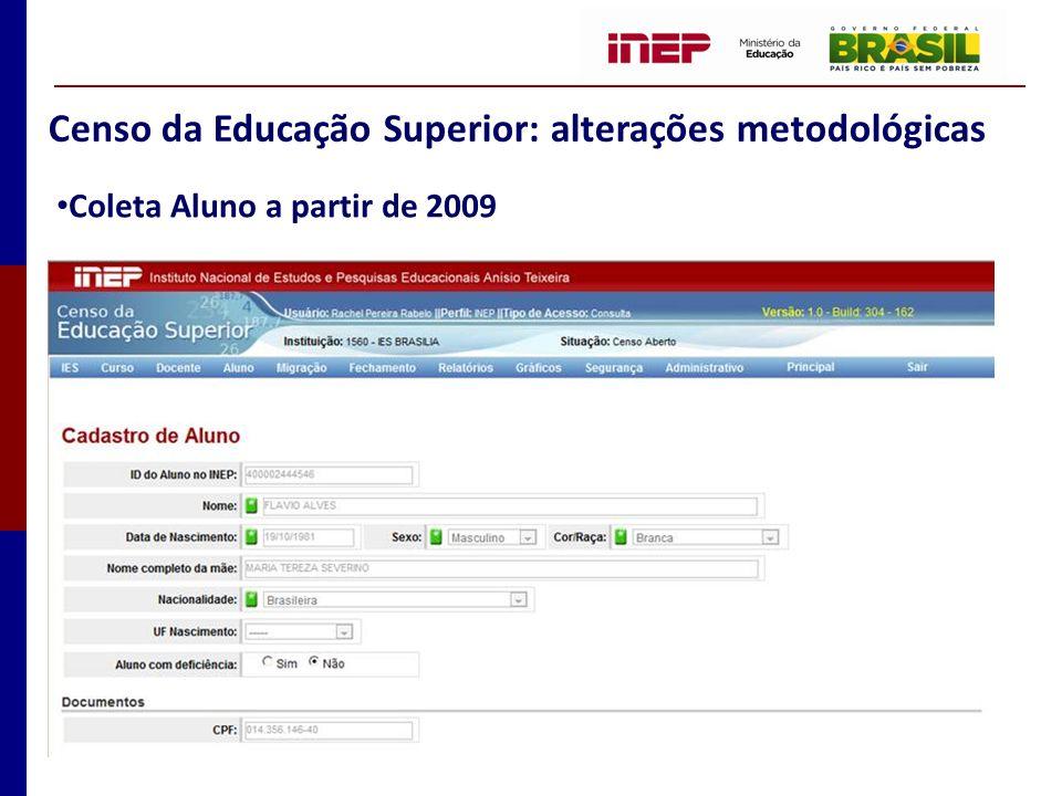Censo da Educação Superior: alterações metodológicas Coleta Aluno a partir de 2009