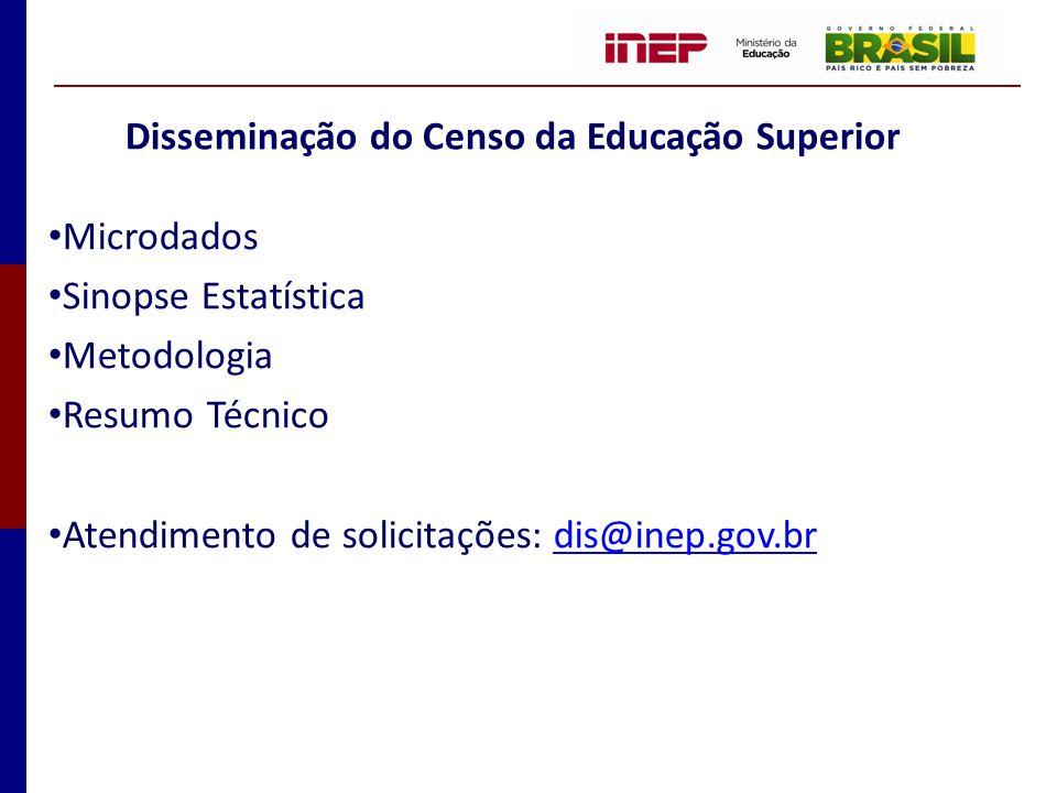 Disseminação do Censo da Educação Superior Microdados Sinopse Estatística Metodologia Resumo Técnico Atendimento de solicitações: dis@inep.gov.brdis@i