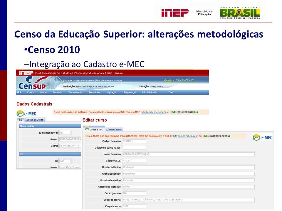Evolução do Número de Matrículas da Rede Federal de Educação Profissional, Científica e Tecnológica Brasil - 2001 - 2010 Fonte: MEC / Inep