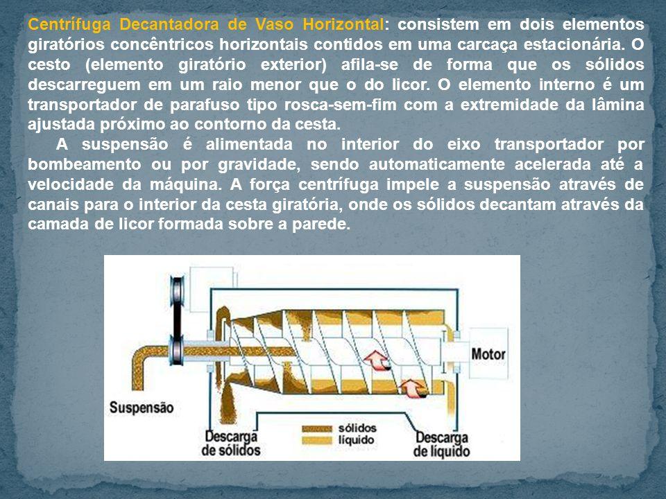 Centrífuga Decantadora de Vaso Horizontal: consistem em dois elementos giratórios concêntricos horizontais contidos em uma carcaça estacionária.