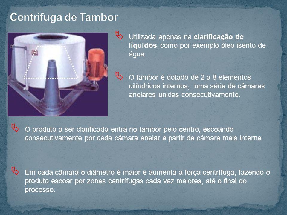 Utilizada apenas na clarificação de líquidos, como por exemplo óleo isento de água.
