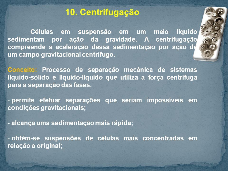 10.Centrifugação Células em suspensão em um meio líquido sedimentam por ação da gravidade.