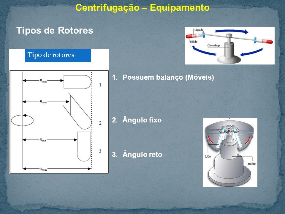 Centrifugação – Equipamento Tipos de Rotores Tipo de rotores 1.Possuem balanço (Móveis) 2.Ângulo fixo 3.Ângulo reto