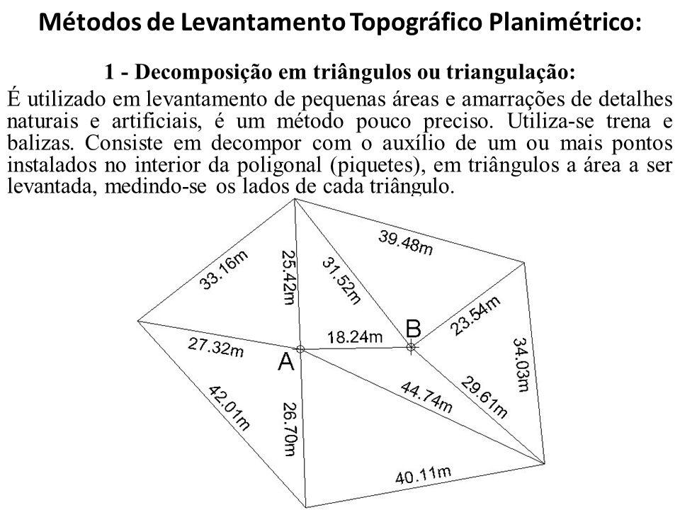Métodos de Levantamento Topográfico Planimétrico: 1 - Decomposição em triângulos ou triangulação: É utilizado em levantamento de pequenas áreas e amar