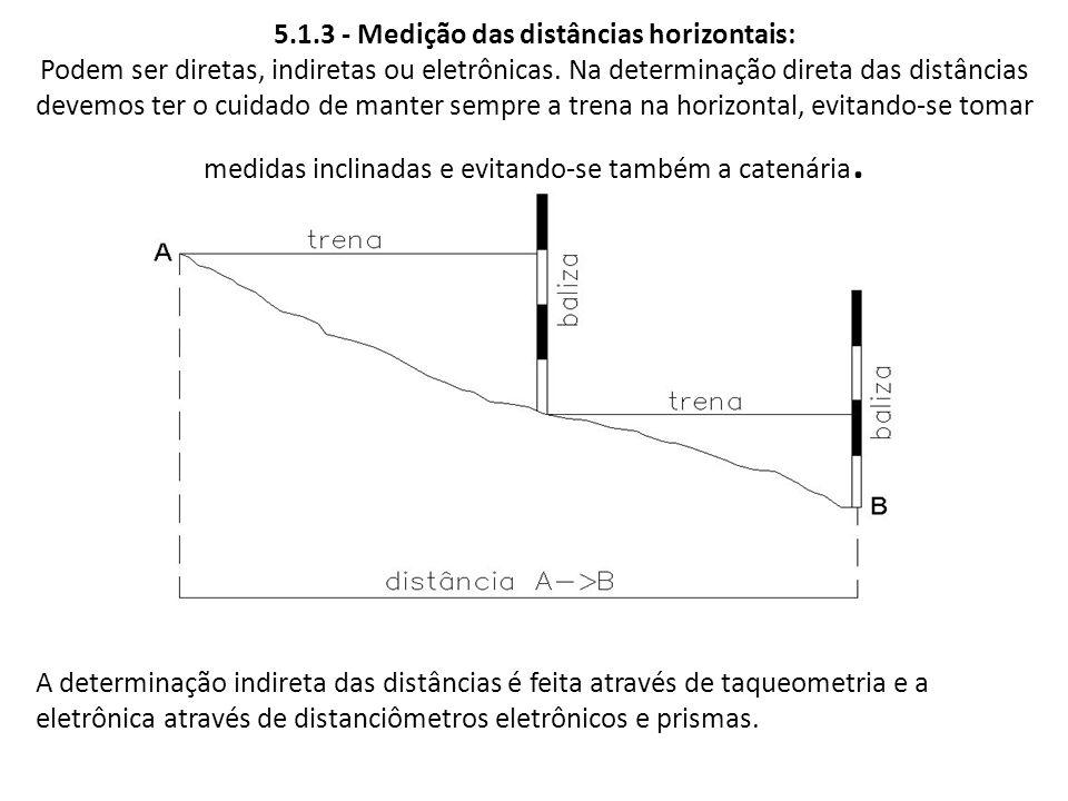 5.1.3 - Medição das distâncias horizontais: Podem ser diretas, indiretas ou eletrônicas. Na determinação direta das distâncias devemos ter o cuidado d