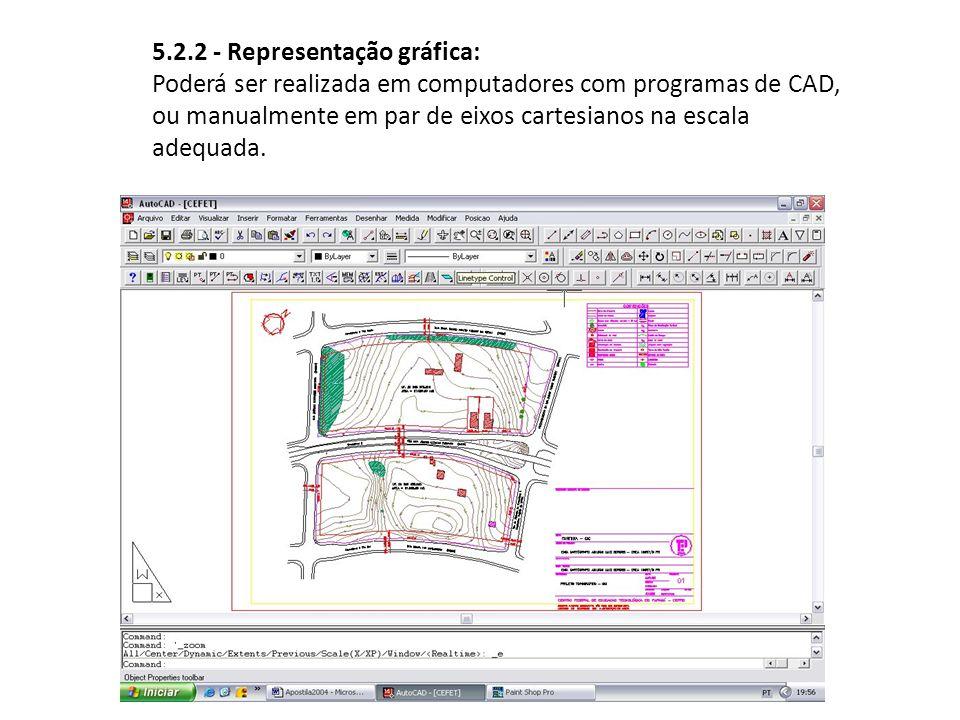 5.2.2 - Representação gráfica: Poderá ser realizada em computadores com programas de CAD, ou manualmente em par de eixos cartesianos na escala adequad