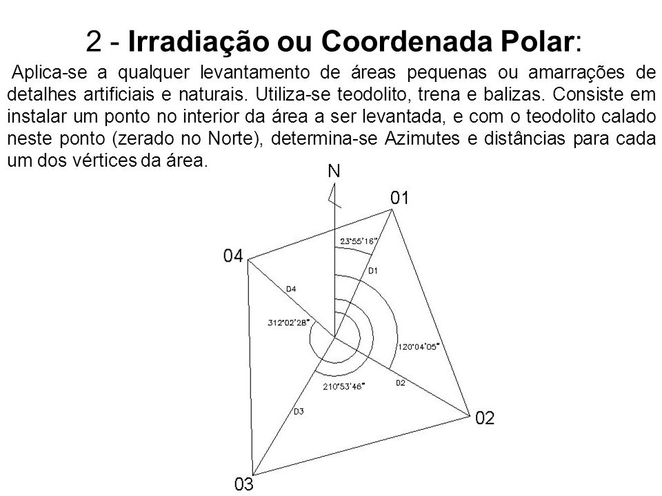 2 - Irradiação ou Coordenada Polar: Aplica-se a qualquer levantamento de áreas pequenas ou amarrações de detalhes artificiais e naturais. Utiliza-se t