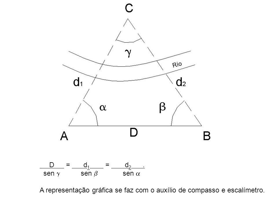 D = d 1 = d 2. sen sen sen A representação gráfica se faz com o auxílio de compasso e escalímetro.