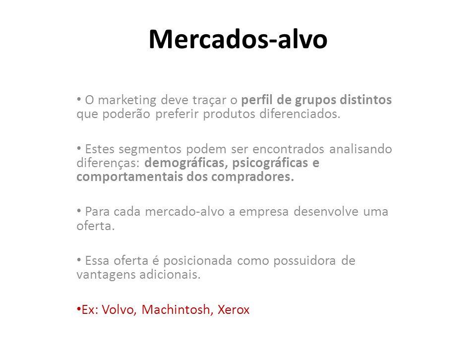 Mercados-alvo O marketing deve traçar o perfil de grupos distintos que poderão preferir produtos diferenciados. Estes segmentos podem ser encontrados