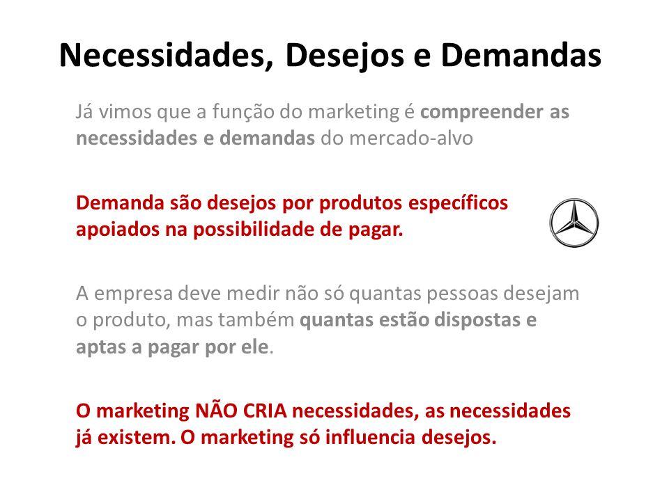 Necessidades, Desejos e Demandas Já vimos que a função do marketing é compreender as necessidades e demandas do mercado-alvo Demanda são desejos por produtos específicos apoiados na possibilidade de pagar.