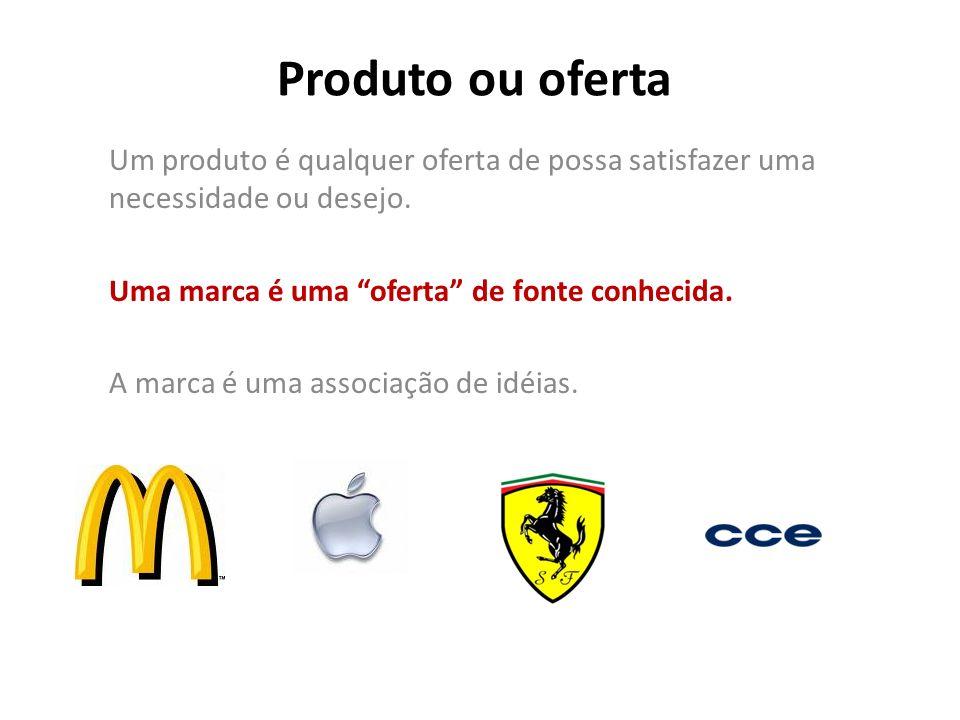 Produto ou oferta Um produto é qualquer oferta de possa satisfazer uma necessidade ou desejo. Uma marca é uma oferta de fonte conhecida. A marca é uma