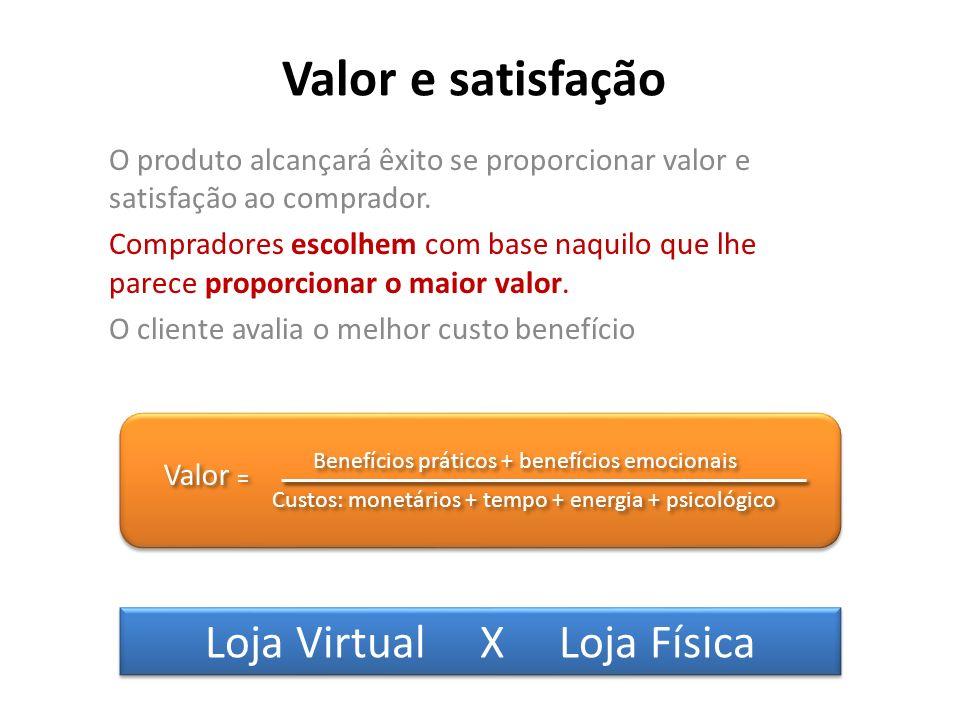 Valor e satisfação O produto alcançará êxito se proporcionar valor e satisfação ao comprador.