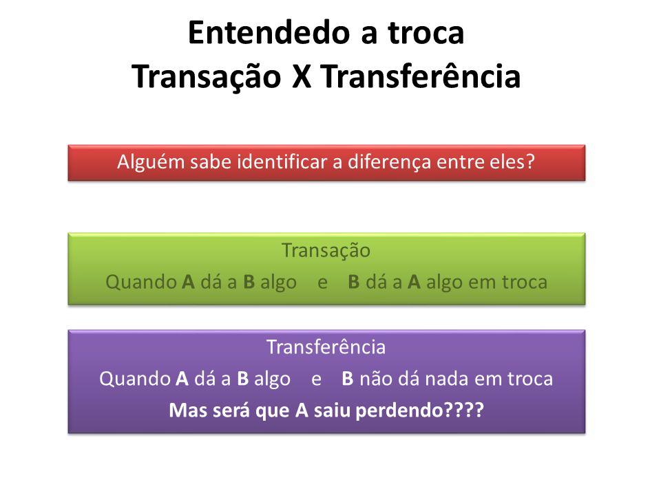 Entendedo a troca Transação X Transferência Alguém sabe identificar a diferença entre eles? Transação Quando A dá a B algo e B dá a A algo em troca Tr
