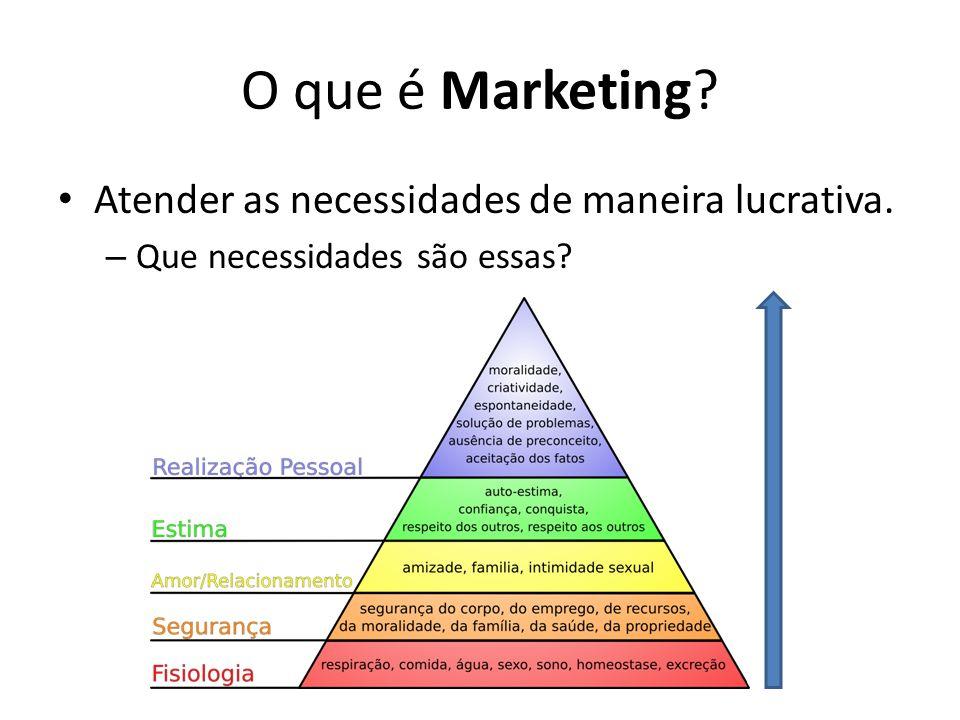 O que é Marketing? Atender as necessidades de maneira lucrativa. – Que necessidades são essas?