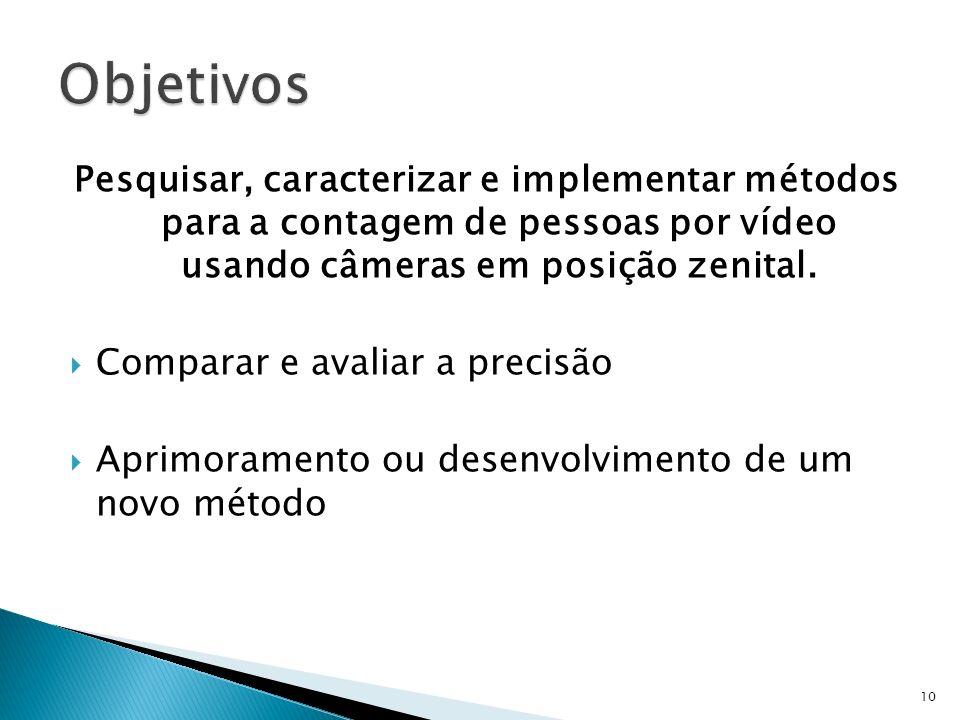 Pesquisar, caracterizar e implementar métodos para a contagem de pessoas por vídeo usando câmeras em posição zenital. Comparar e avaliar a precisão Ap